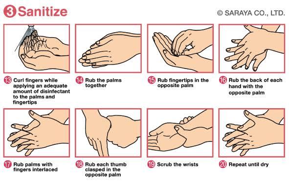 اغسل يديك كثيرًا