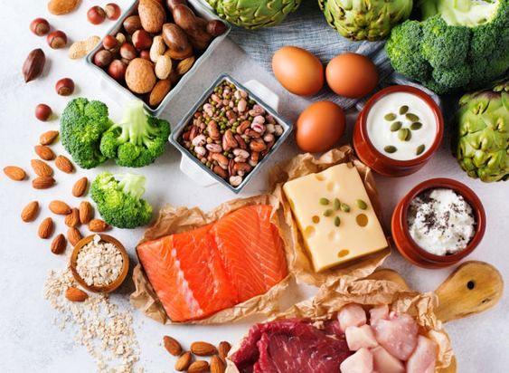 نظام غذائي 2000 سعر حراري يوميًا